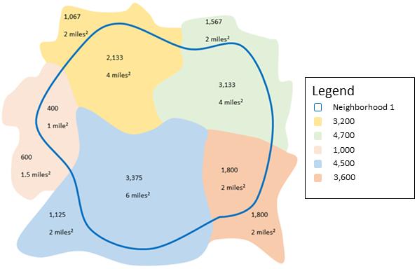 Summarizing an area layer