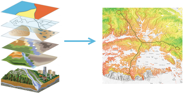 Layer stacking is a foundational concept of spatial analysis