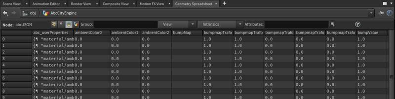 Tutorial 19: VFX workflows with Alembic—CityEngine Tutorials   ArcGIS