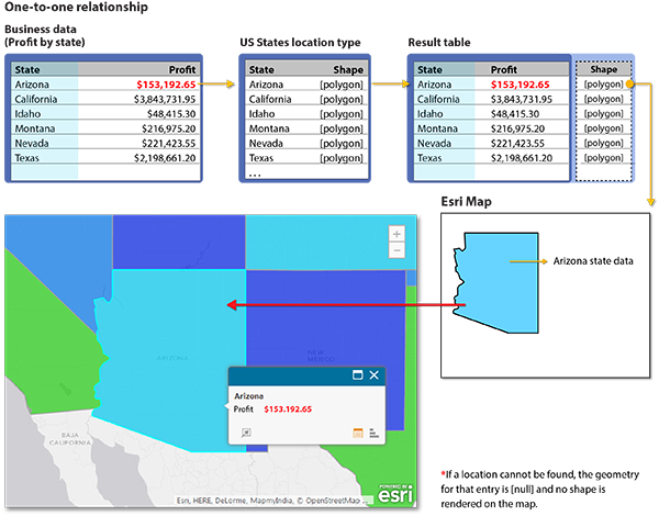 Location TypesEsri Maps For MicroStrategy ArcGIS - Microstrategy us county map