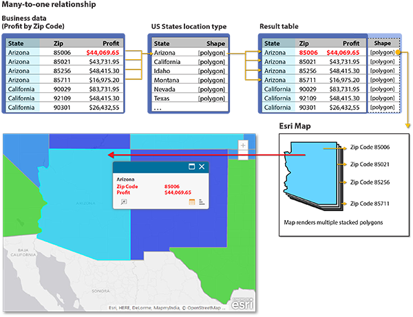 Location types—Esri Maps for SAP BusinessObjects | ArcGIS